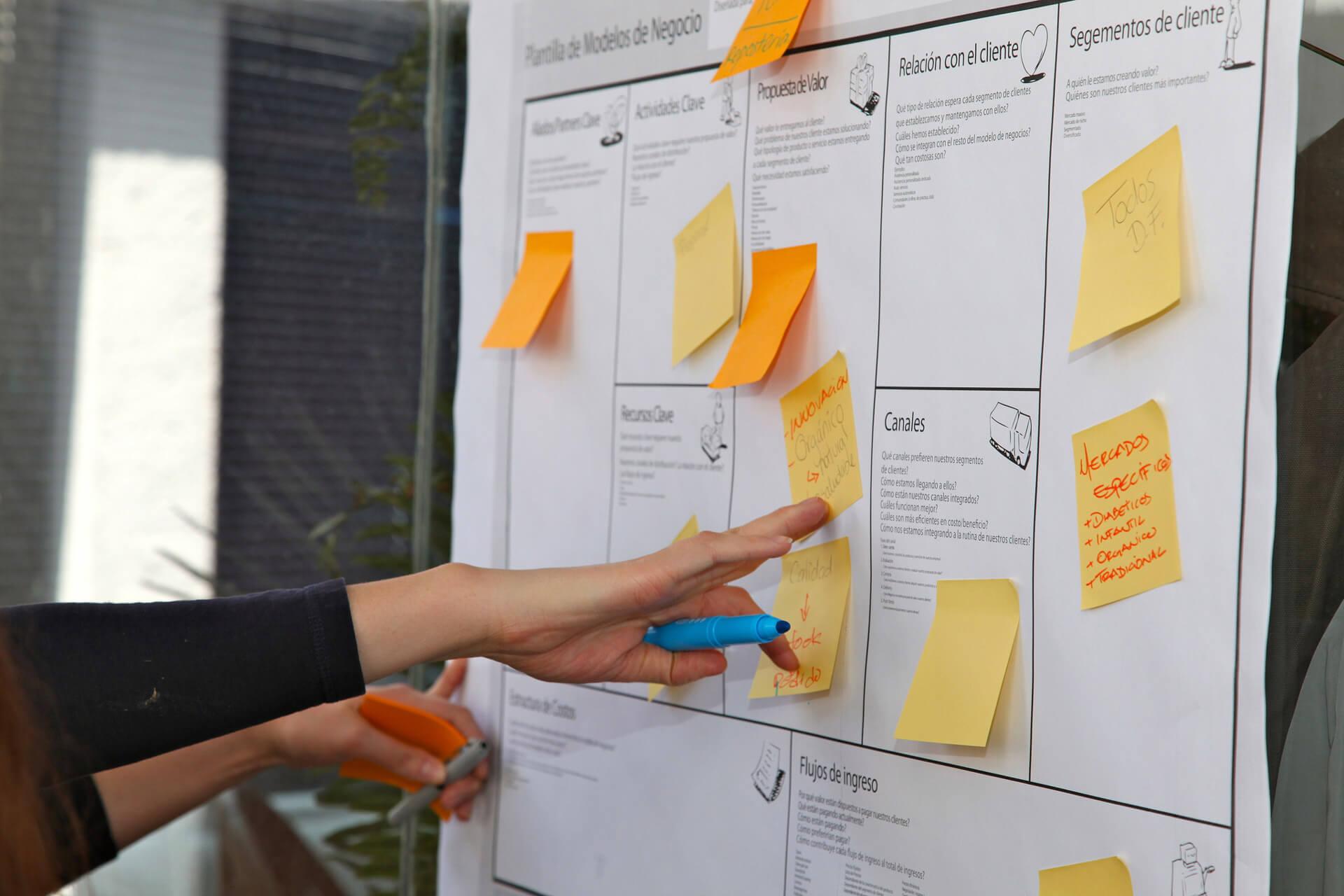Canvas: como e por que utilizar esta ferramenta para criar o seu modelo de negócio