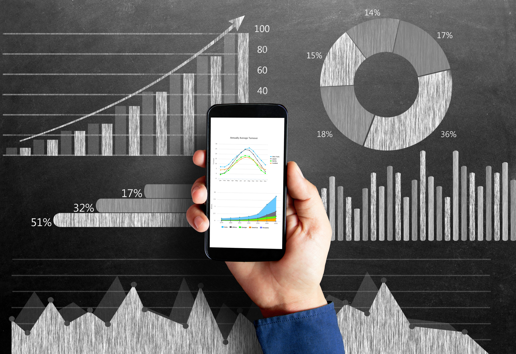 Taxa de Engajamento nas redes sociais: por que a métrica é fundamental para a performance do negócio